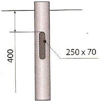 Параметры окна ввода кабеля